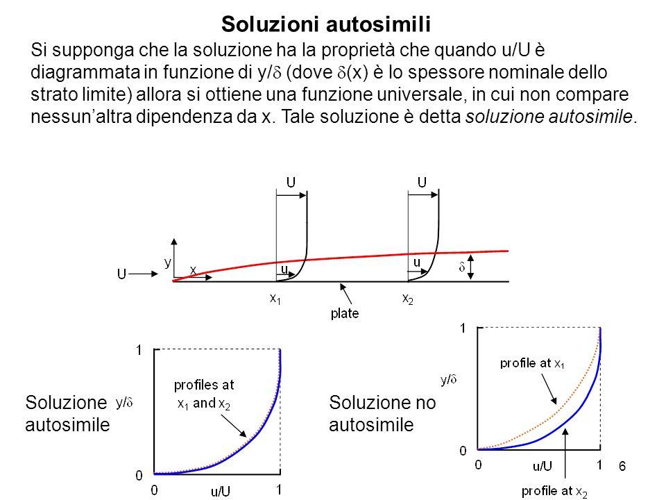 6 Soluzioni autosimili Si supponga che la soluzione ha la proprietà che quando u/U è diagrammata in funzione di y/ (dove (x) è lo spessore nominale dello strato limite) allora si ottiene una funzione universale, in cui non compare nessunaltra dipendenza da x.