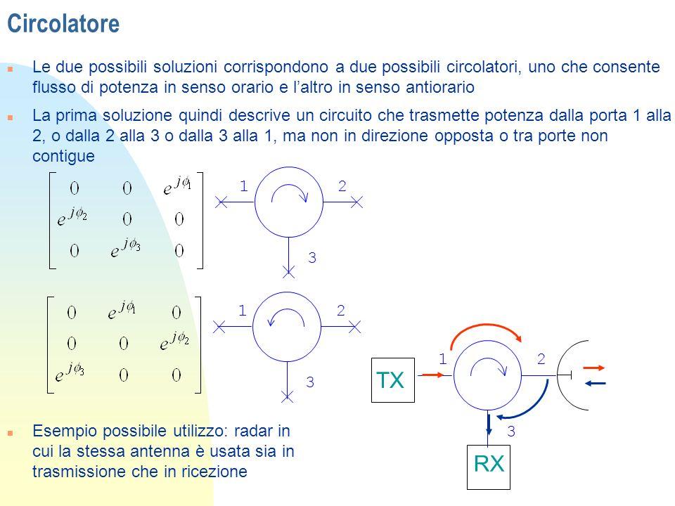 Circolatore n Le due possibili soluzioni corrispondono a due possibili circolatori, uno che consente flusso di potenza in senso orario e laltro in sen