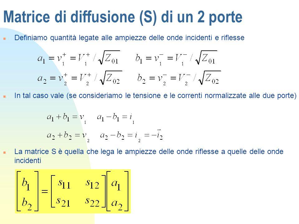 Matrice di diffusione (S) di un 2 porte n Definiamo quantità legate alle ampiezze delle onde incidenti e riflesse n In tal caso vale (se consideriamo