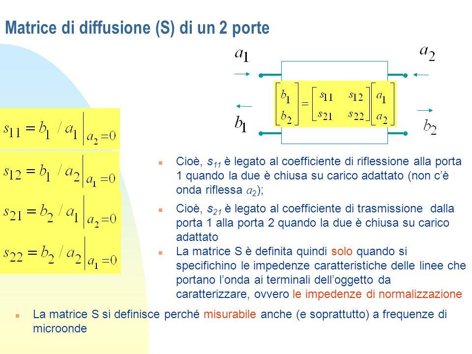 Matrice di diffusione (S) di un 2 porte Cioè, s 11 è legato al coefficiente di riflessione alla porta 1 quando la due è chiusa su carico adattato (non