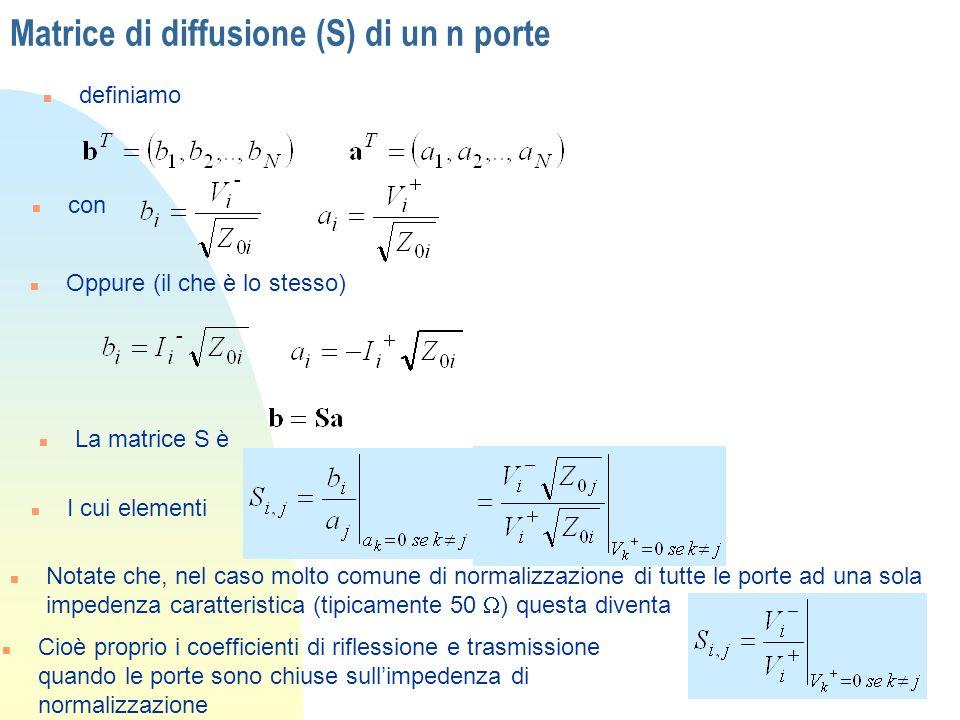 Matrice di diffusione (S) di un n porte n definiamo n con n Oppure (il che è lo stesso) n La matrice S è n I cui elementi Notate che, nel caso molto c