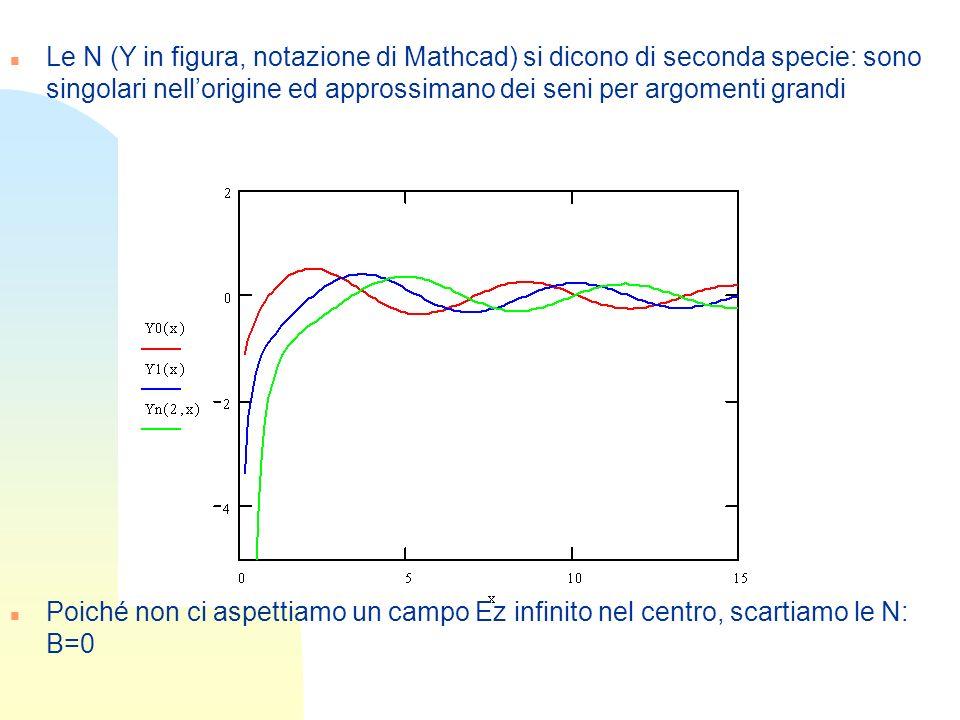 n Le N (Y in figura, notazione di Mathcad) si dicono di seconda specie: sono singolari nellorigine ed approssimano dei seni per argomenti grandi n Poi
