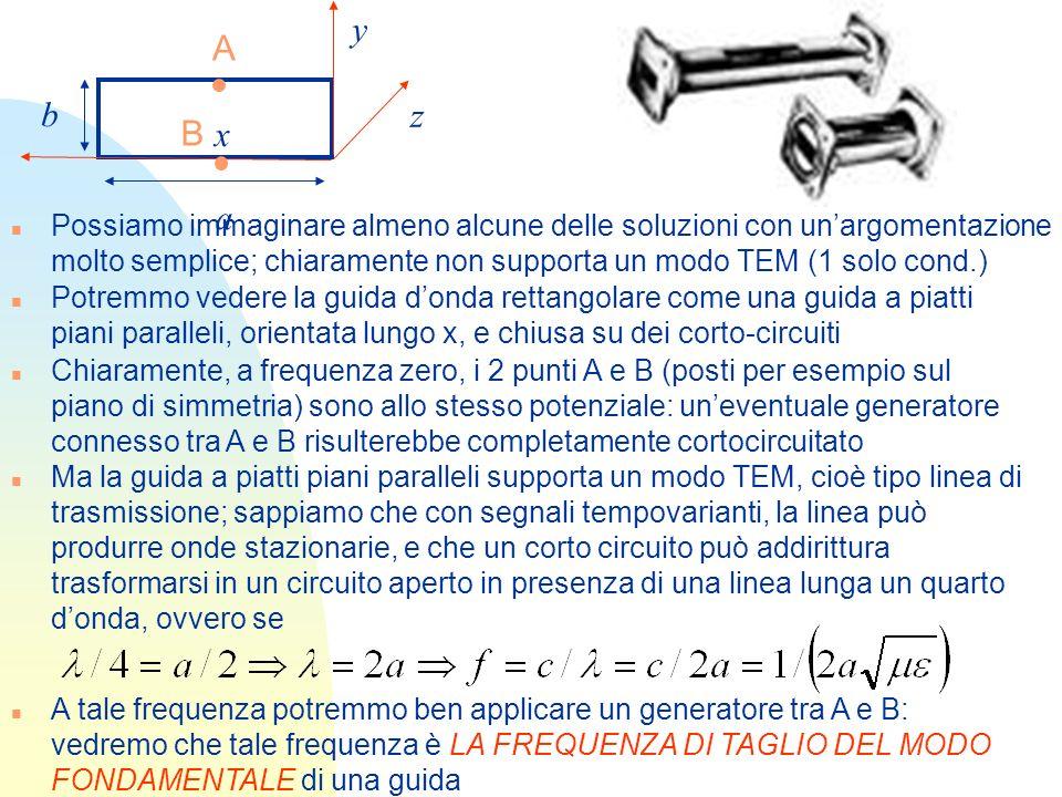 n Possiamo immaginare almeno alcune delle soluzioni con unargomentazione molto semplice; chiaramente non supporta un modo TEM (1 solo cond.) n Potremm