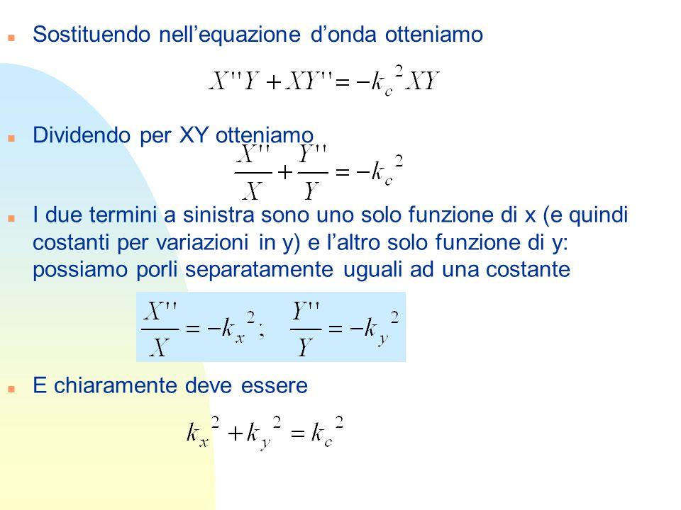 n Sostituendo nellequazione donda otteniamo n Dividendo per XY otteniamo n I due termini a sinistra sono uno solo funzione di x (e quindi costanti per