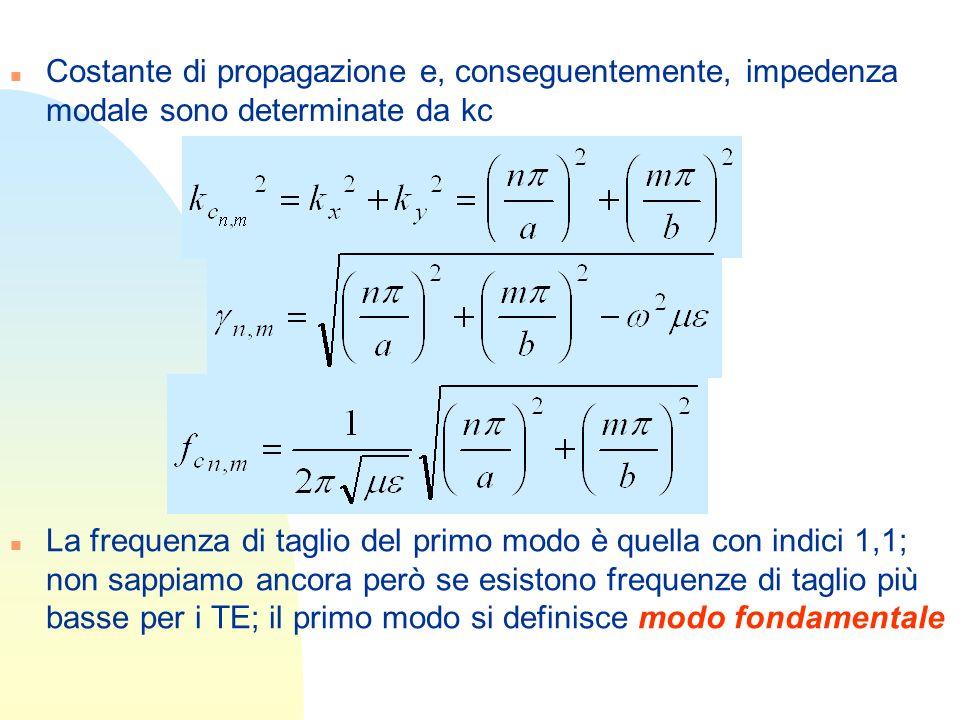 n Costante di propagazione e, conseguentemente, impedenza modale sono determinate da kc n La frequenza di taglio del primo modo è quella con indici 1,