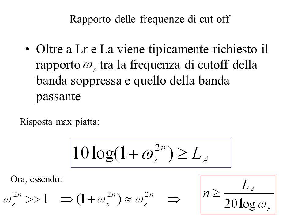 Grado del filtro Normalmente si usano quantità espresse in dB: Perdite di inserzione minime in banda soppressa: Perdite di ritorno minime in banda pas