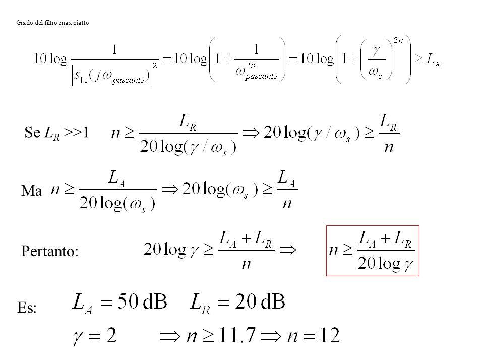 Esempio filtro massimamente piatto Nel caso si specifichi il rapporto delle frequenze di cut-off, cioè il rapporto tra minima pulsazione soppressa e m