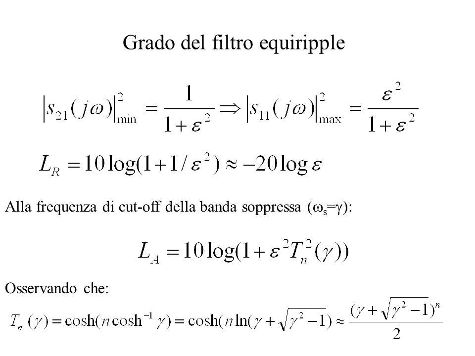 Se L R >>1 Ma Pertanto: Grado del filtro max piatto Es: