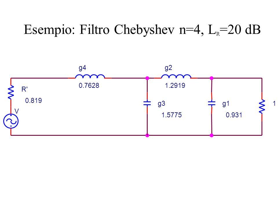 Valori dei parametri per un filtro Chebyshev
