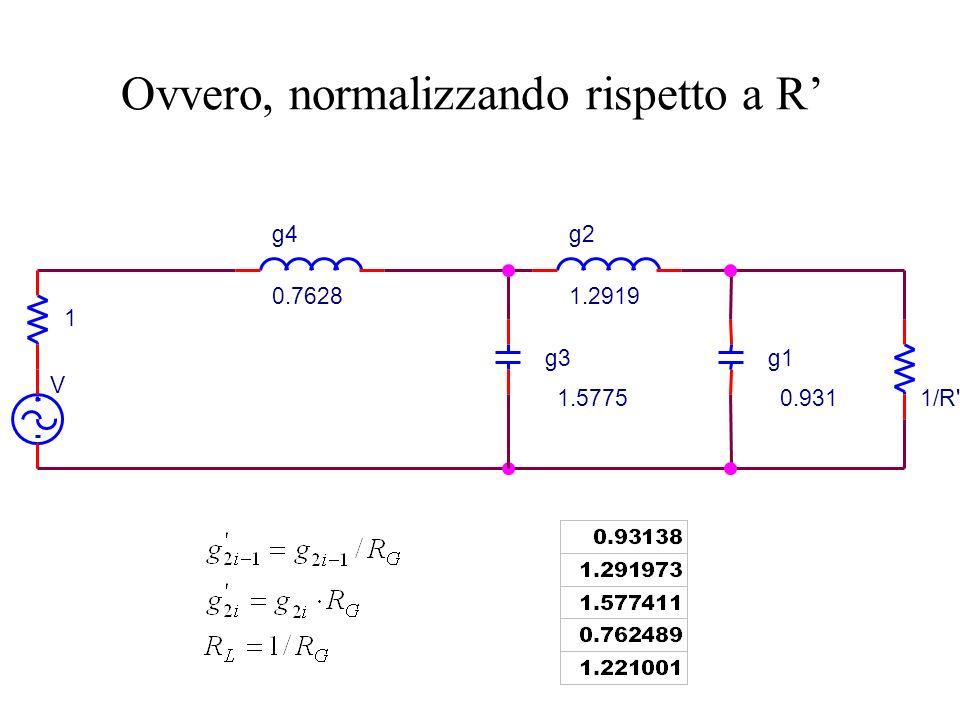 g2 1.2919 V 1g3 1.5775 g1 0.931 g4 0.7628 R' 0.819 Esempio: Filtro Chebyshev n=4, L R =20 dB