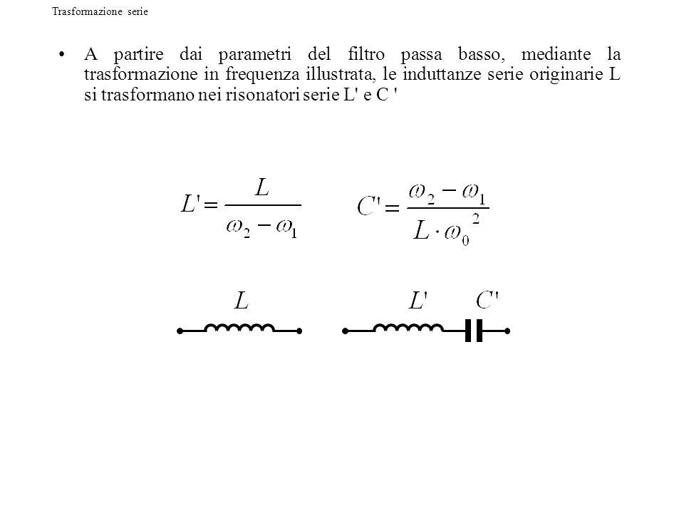 Trasformazione del prototipo passa-basso in quello passa-banda Attraverso il cambiamento di variabile: Essendo gli estremi della banda passante
