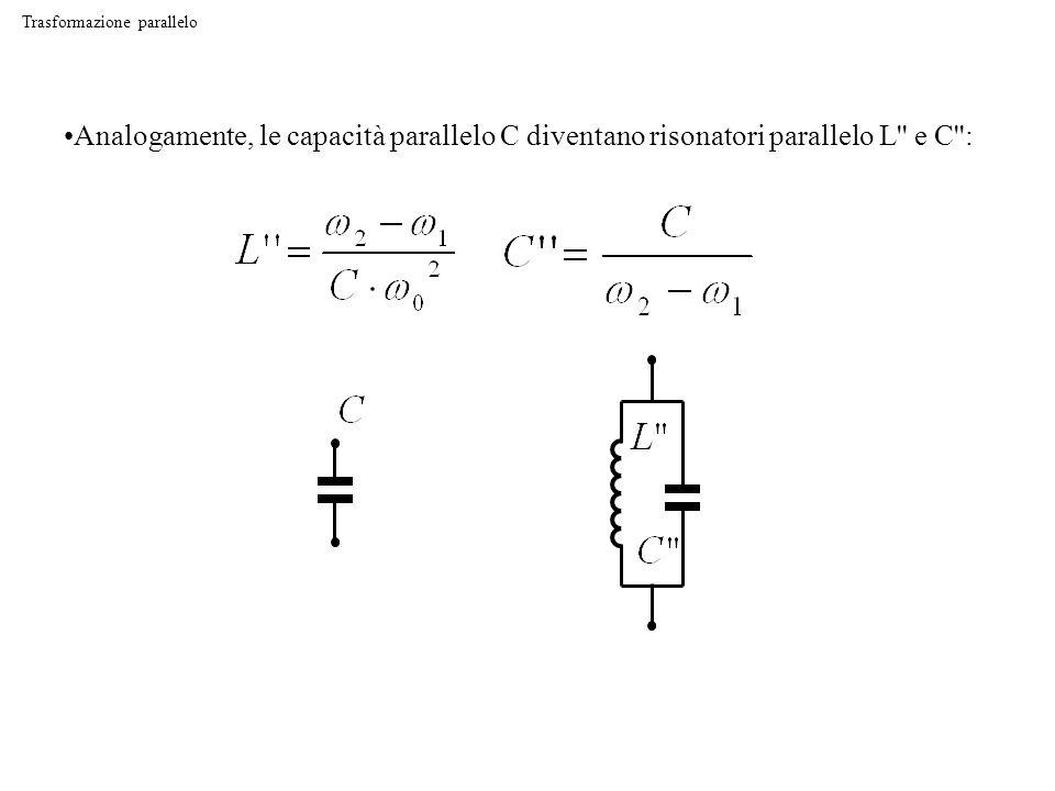 A partire dai parametri del filtro passa basso, mediante la trasformazione in frequenza illustrata, le induttanze serie originarie L si trasformano ne