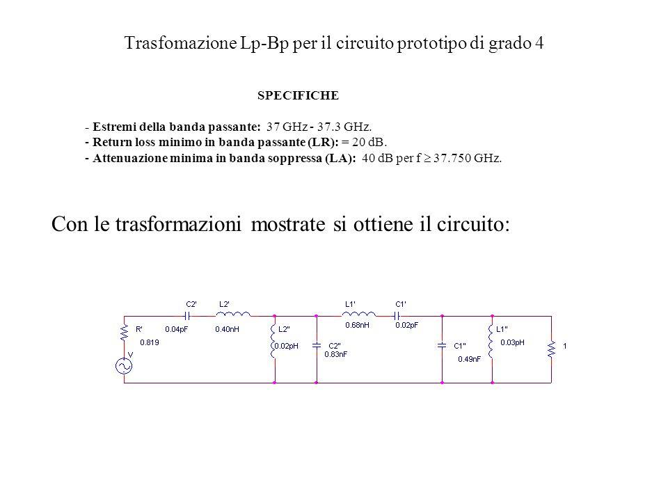 Analogamente, le capacità parallelo C diventano risonatori parallelo L'' e C'': Trasformazione parallelo