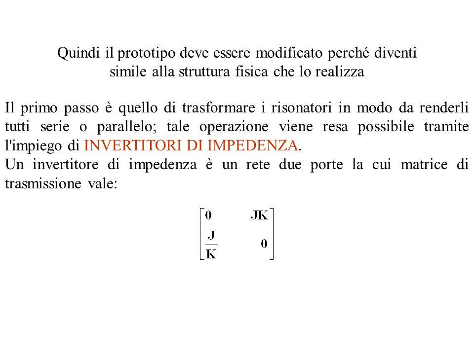 Difficoltà nella implementazione del circuito risonante in un dispositivo a microonde L' implementazione della rete mostrata pone alcuni problemi: la