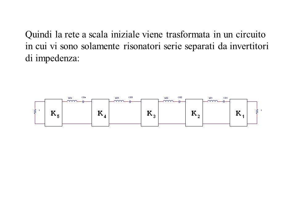 Anche i parametri dei risonatori serie possono essere modificati tramite l'utilizzo di due trasformatori, come illustrato di seguito: