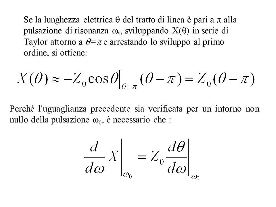 Realizzazione dei risonatori serie Un tratto di linea di trasmissione di impedenza caratteristica Z 0 e lunghezza elettrica = l, ammette il circuito e