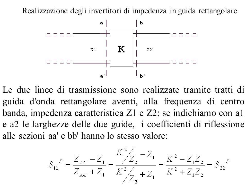 Equalizzazione della fase Calcolata il gap che consente di ottenere la stessa riflettenza dellinvertitore, si aggiusta la fase aggiungendo a dx e sx d