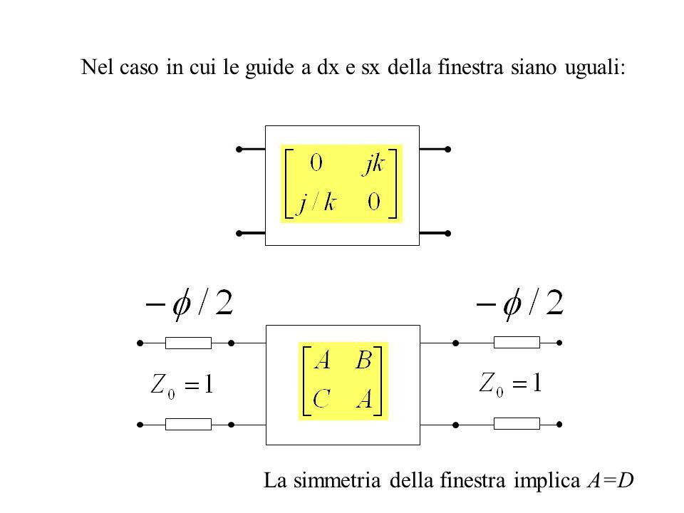 Realizzazione degli invertitori di impedenza in guida rettangolare Le due linee di trasmissione sono realizzate tramite tratti di guida d'onda rettang