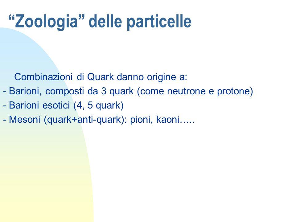 Combinazioni di Quark danno origine a: - Barioni, composti da 3 quark (come neutrone e protone) - Barioni esotici (4, 5 quark) - Mesoni (quark+anti-qu