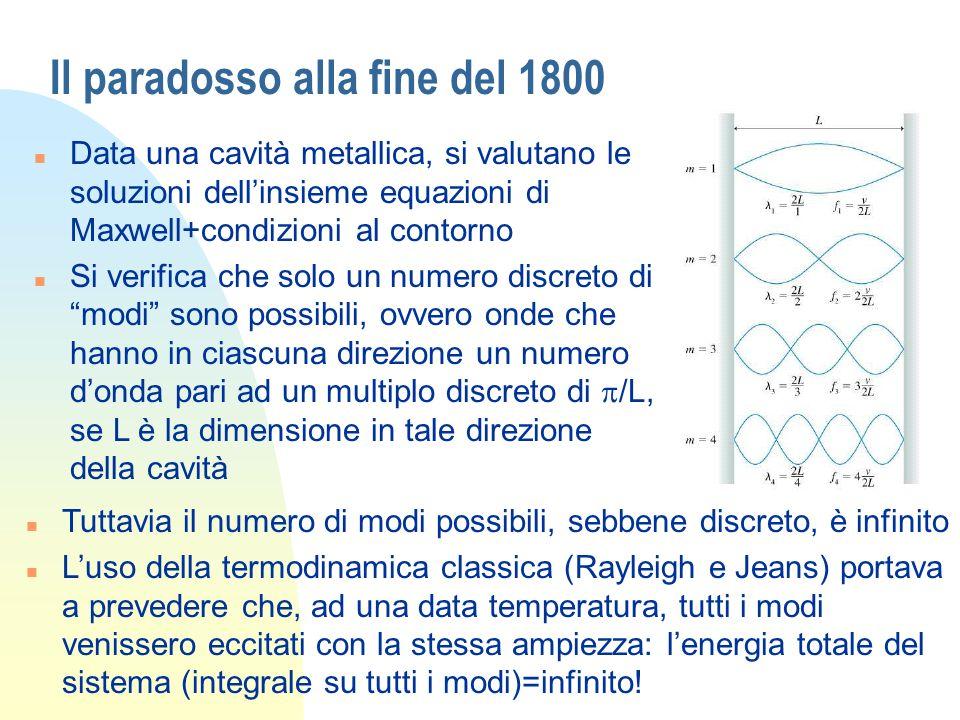 Il paradosso alla fine del 1800 n Data una cavità metallica, si valutano le soluzioni dellinsieme equazioni di Maxwell+condizioni al contorno Si verif