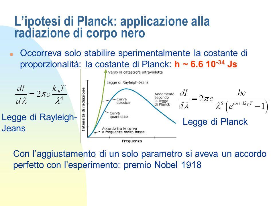 Lipotesi di Planck: applicazione alla radiazione di corpo nero n Occorreva solo stabilire sperimentalmente la costante di proporzionalità: la costante