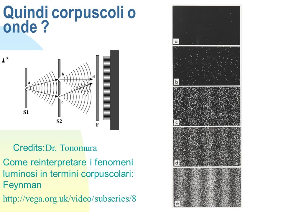 Quindi corpuscoli o onde ? Credits: Dr. Tonomura Come reinterpretare i fenomeni luminosi in termini corpuscolari: Feynman http://vega.org.uk/video/sub
