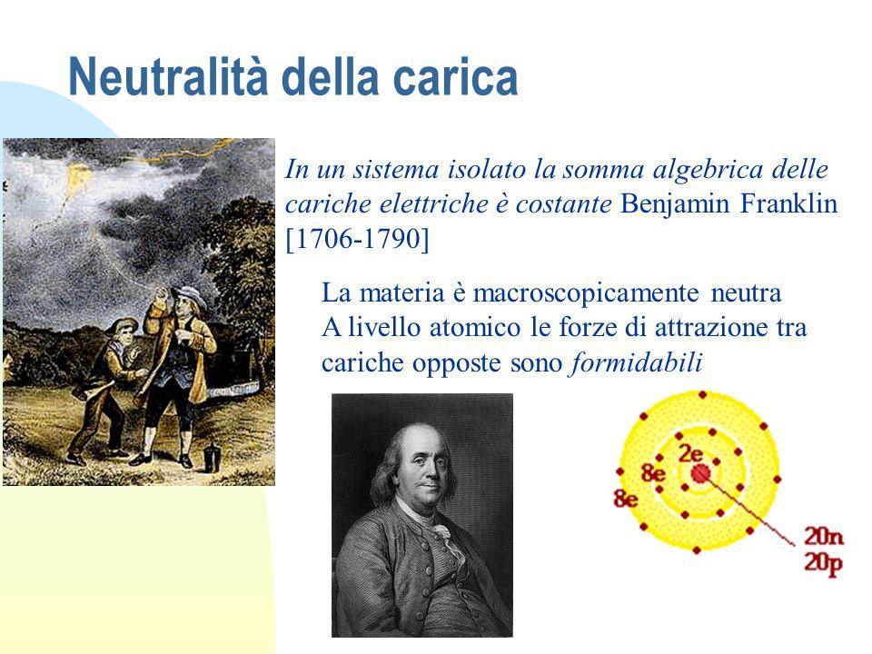 Neutralità della carica In un sistema isolato la somma algebrica delle cariche elettriche è costante Benjamin Franklin [1706-1790] La materia è macros