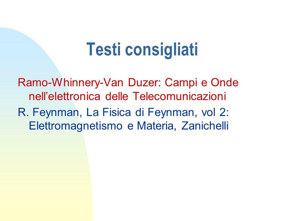 Testi consigliati Ramo-Whinnery-Van Duzer: Campi e Onde nellelettronica delle Telecomunicazioni R. Feynman, La Fisica di Feynman, vol 2: Elettromagnet