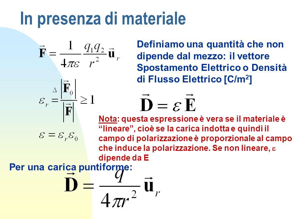 In presenza di materiale Definiamo una quantità che non dipende dal mezzo: il vettore Spostamento Elettrico o Densità di Flusso Elettrico [C/m 2 ] Per