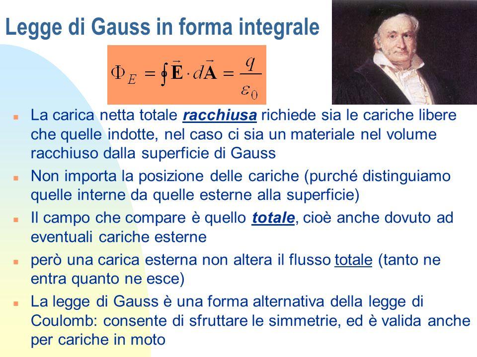 Legge di Gauss in forma integrale n La carica netta totale racchiusa richiede sia le cariche libere che quelle indotte, nel caso ci sia un materiale n