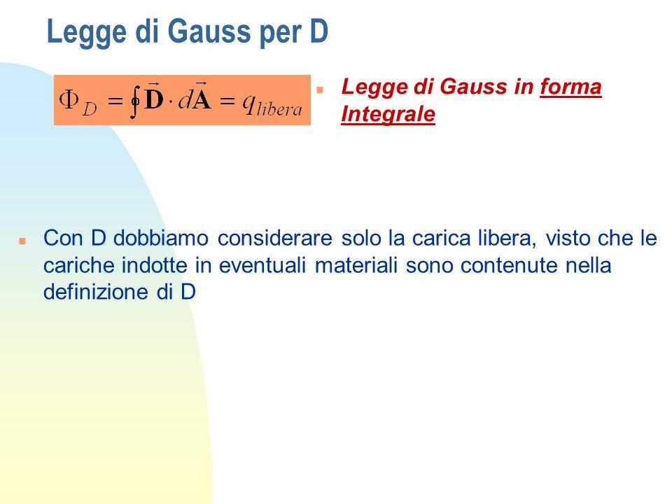 Legge di Gauss per D n Con D dobbiamo considerare solo la carica libera, visto che le cariche indotte in eventuali materiali sono contenute nella defi