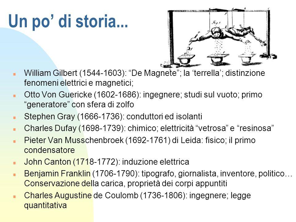 Un po di storia... n William Gilbert (1544-1603): De Magnete; la terrella; distinzione fenomeni elettrici e magnetici; n Otto Von Guericke (1602-1686)