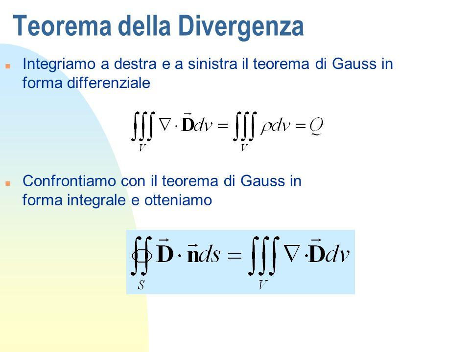 Teorema della Divergenza n Integriamo a destra e a sinistra il teorema di Gauss in forma differenziale n Confrontiamo con il teorema di Gauss in forma