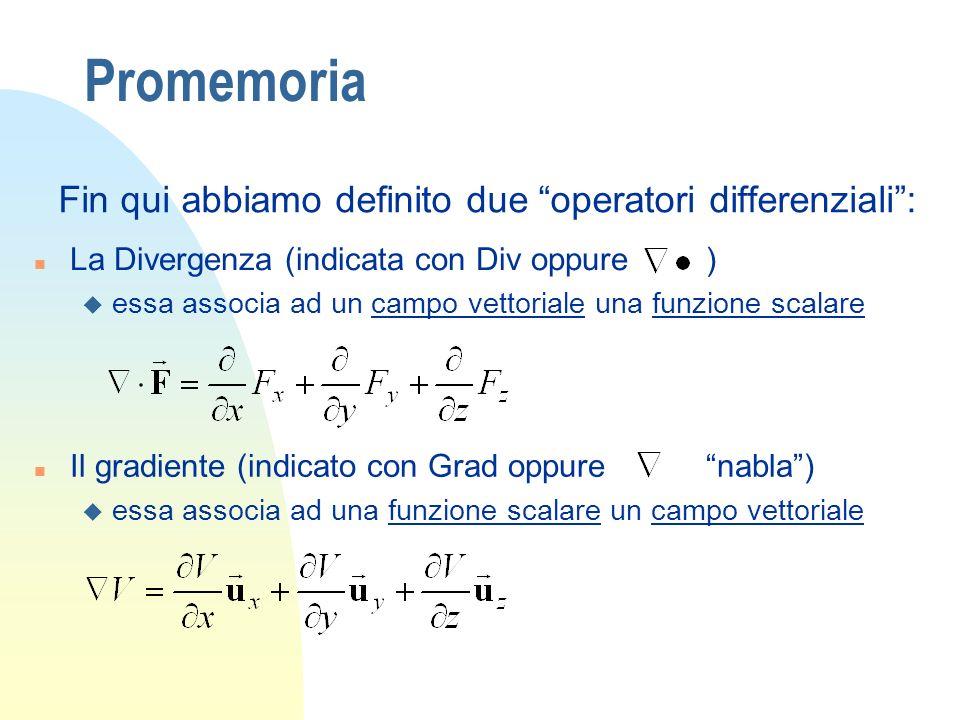 Promemoria Fin qui abbiamo definito due operatori differenziali: n La Divergenza (indicata con Div oppure) u essa associa ad un campo vettoriale una f