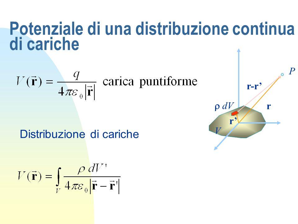 Potenziale di una distribuzione continua di cariche Distribuzione di cariche V P r r r-r dV
