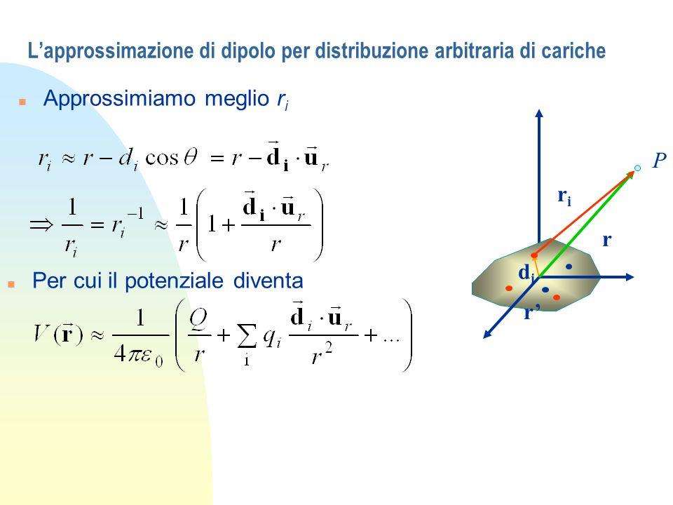 Lapprossimazione di dipolo per distribuzione arbitraria di cariche P r r riri didi n Per cui il potenziale diventa n Approssimiamo meglio r i