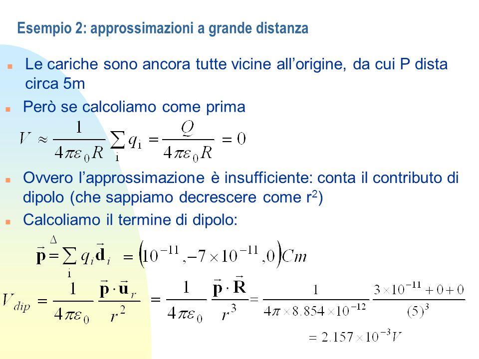 Esempio 2: approssimazioni a grande distanza n Le cariche sono ancora tutte vicine allorigine, da cui P dista circa 5m n Però se calcoliamo come prima