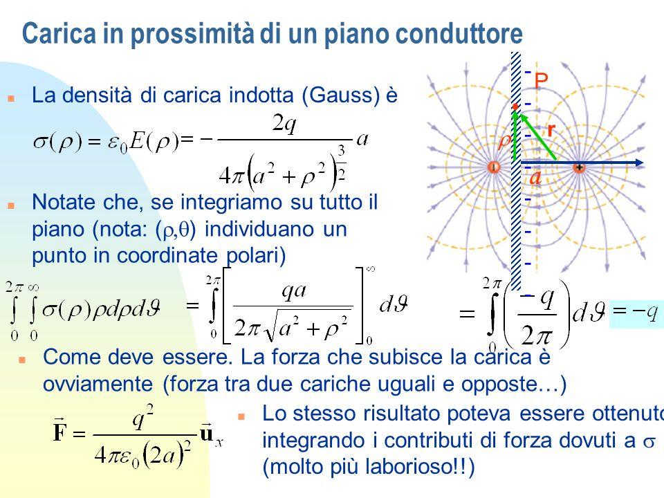 Carica in prossimità di un piano conduttore n La densità di carica indotta (Gauss) è Notate che, se integriamo su tutto il piano (nota: ( ) individuan