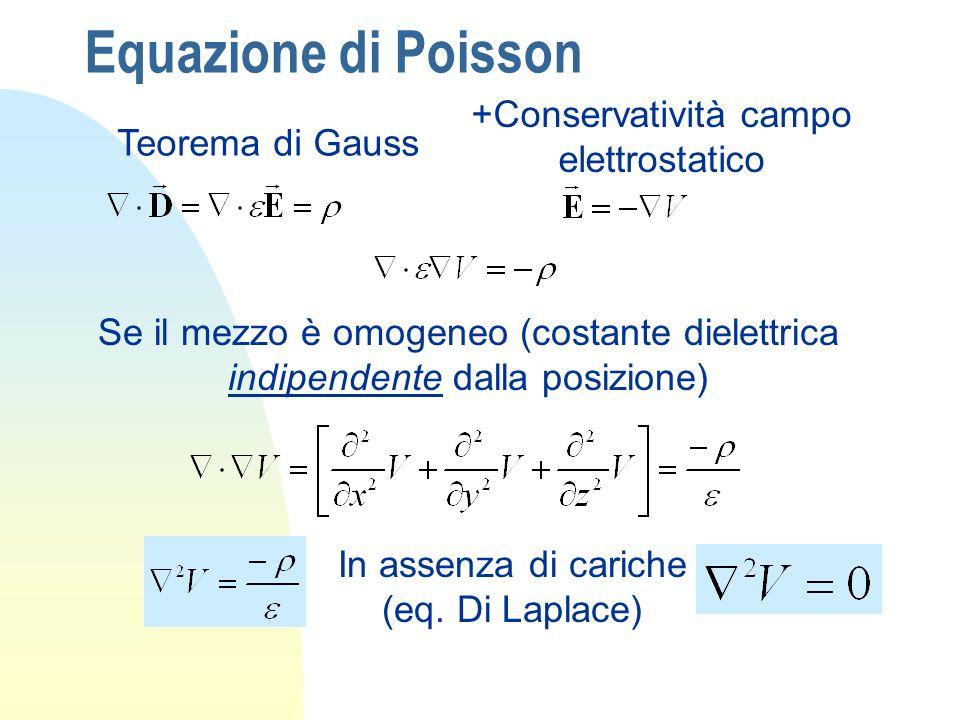 Equazione di Poisson Se il mezzo è omogeneo (costante dielettrica indipendente dalla posizione) In assenza di cariche (eq. Di Laplace) Teorema di Gaus