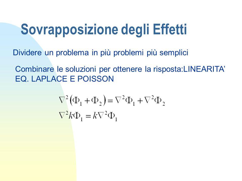 Sovrapposizione degli Effetti Dividere un problema in più problemi più semplici Combinare le soluzioni per ottenere la risposta:LINEARITA EQ. LAPLACE