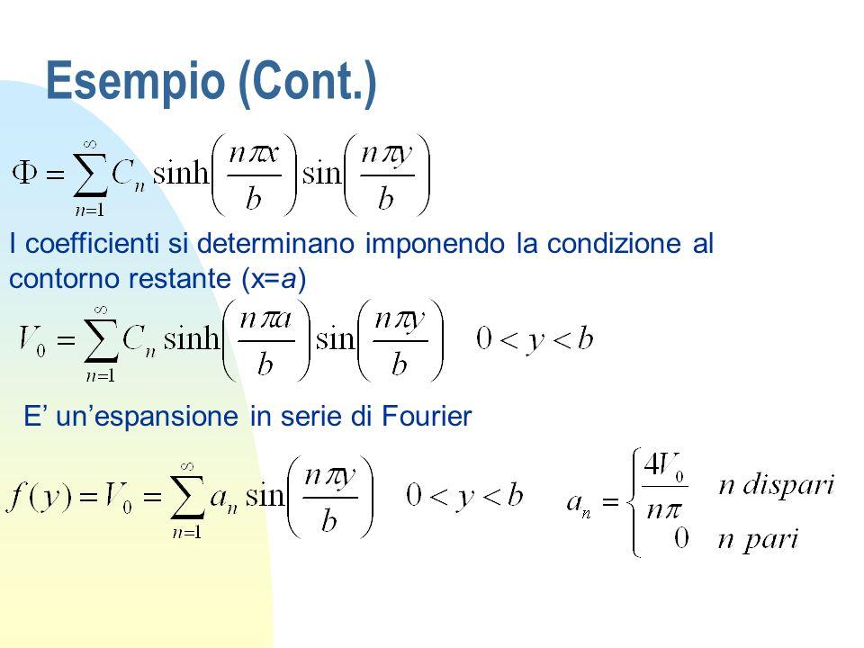 Esempio (Cont.) I coefficienti si determinano imponendo la condizione al contorno restante (x=a) E unespansione in serie di Fourier