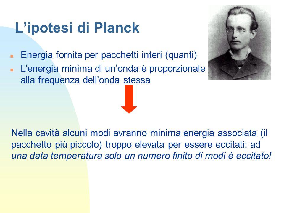 Lipotesi di Planck n Energia fornita per pacchetti interi (quanti) n Lenergia minima di unonda è proporzionale alla frequenza dellonda stessa Nella ca
