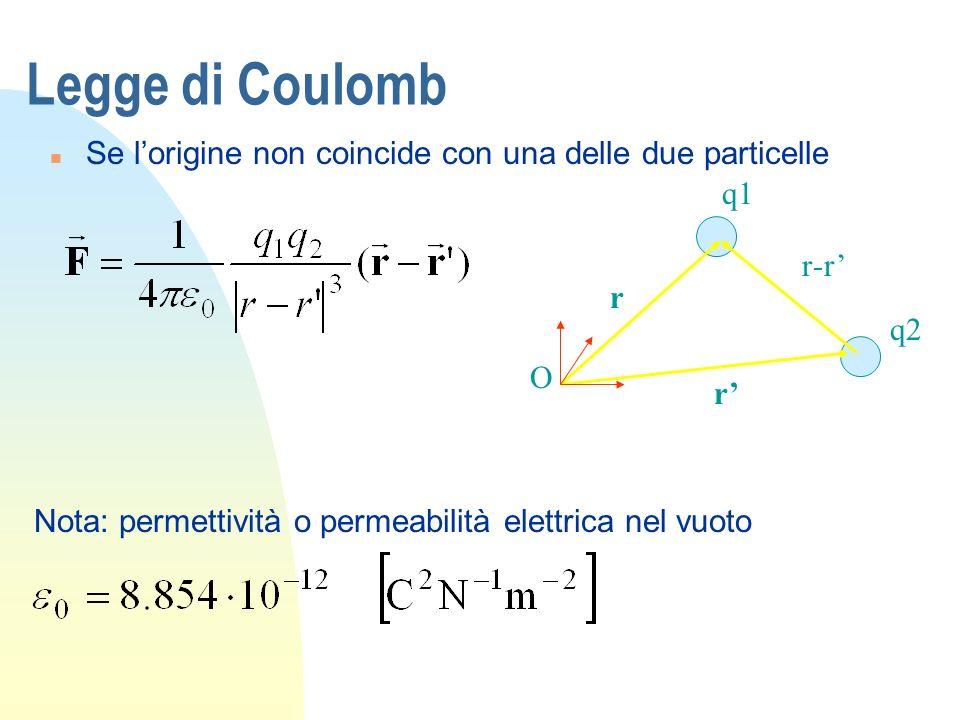 Legge di Coulomb q1 q2 r-rr-r O r r n Se lorigine non coincide con una delle due particelle Nota: permettività o permeabilità elettrica nel vuoto