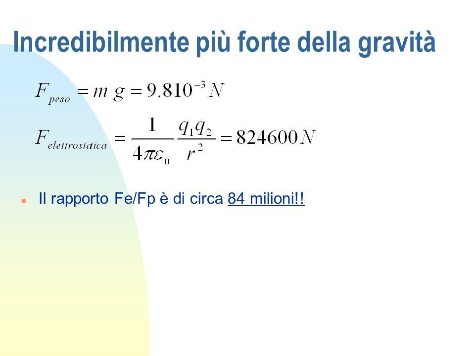 Incredibilmente più forte della gravità n Il rapporto Fe/Fp è di circa 84 milioni!!