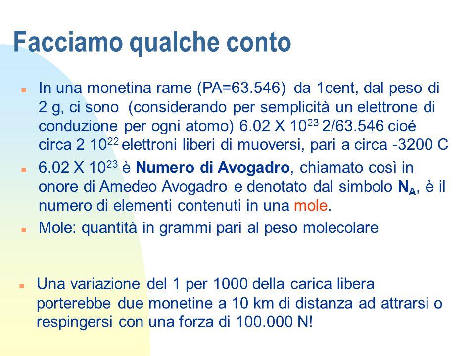 Facciamo qualche conto n In una monetina rame (PA=63.546) da 1cent, dal peso di 2 g, ci sono (considerando per semplicità un elettrone di conduzione p