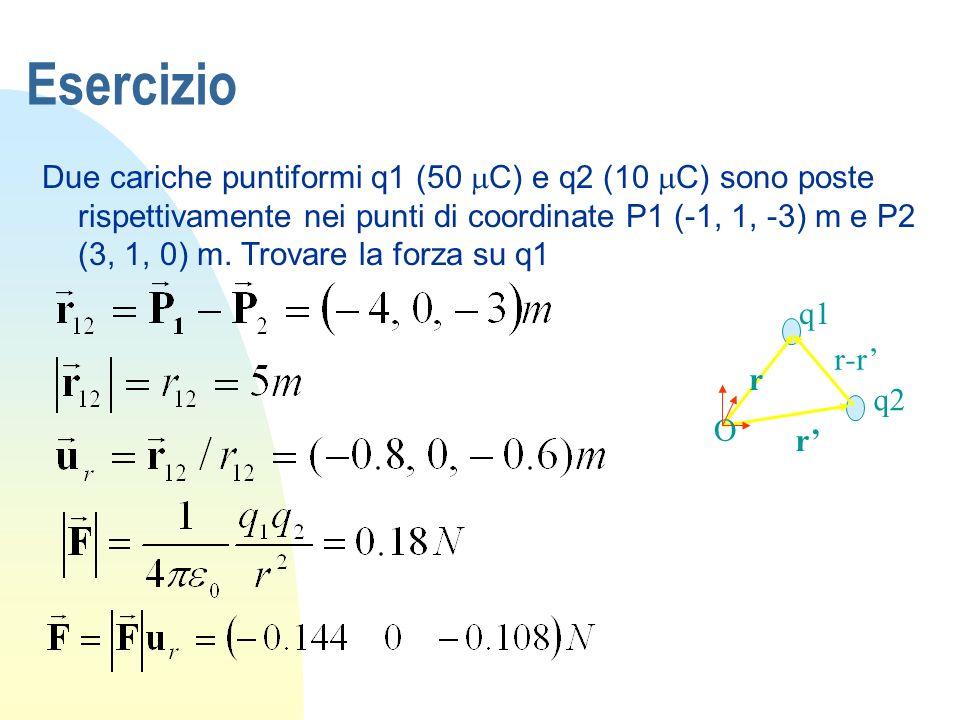 Esercizio Due cariche puntiformi q1 (50 C) e q2 (10 C) sono poste rispettivamente nei punti di coordinate P1 (-1, 1, -3) m e P2 (3, 1, 0) m. Trovare l
