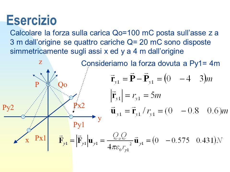 Esercizio Calcolare la forza sulla carica Qo=100 mC posta sullasse z a 3 m dallorigine se quattro cariche Q= 20 mC sono disposte simmetricamente sugli