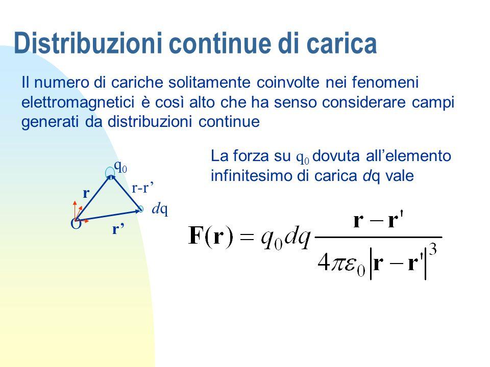 Distribuzioni continue di carica Il numero di cariche solitamente coinvolte nei fenomeni elettromagnetici è così alto che ha senso considerare campi g