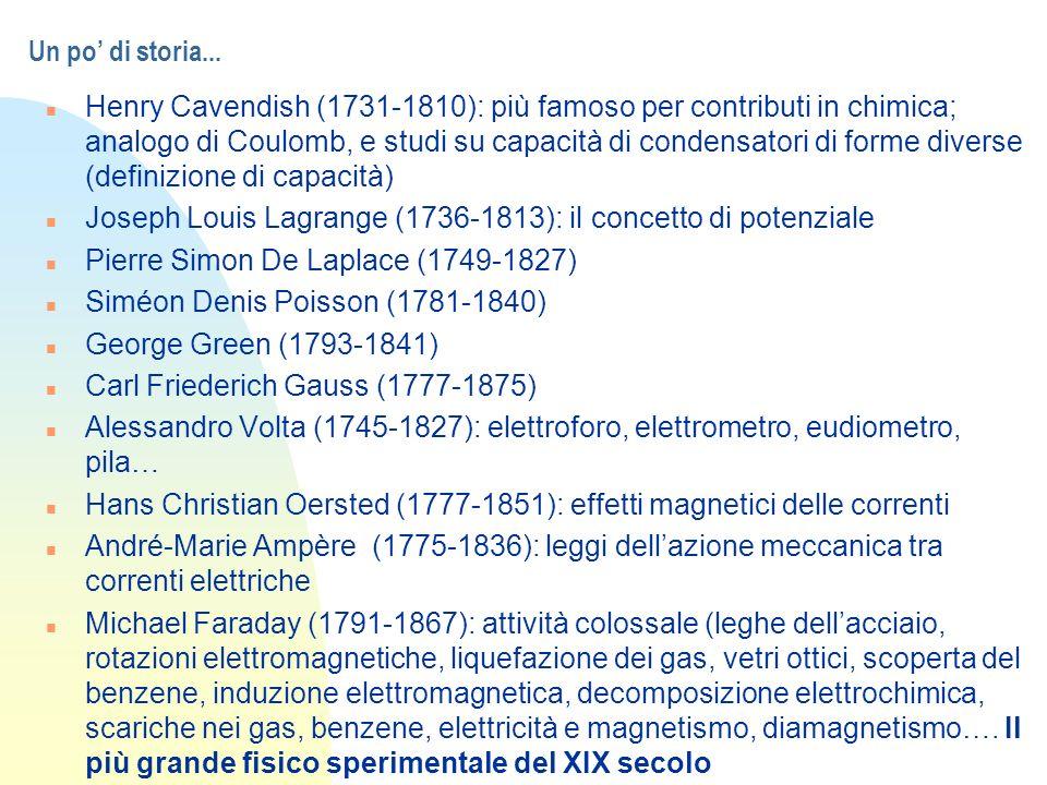 Quantificazione interazione tra cariche Charles Augustin de Coulomb [1736-1806] n Legge di Coulomb (1785) q1 q2 r urur Nel vuoto