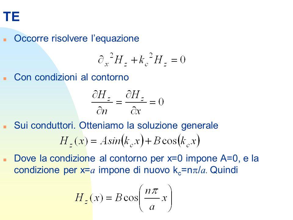 TE n Poiché i Kc sono analoghi al caso TM, le frequenze di cut-off coincidono: sono modi degeneri n Le altre componenti di campo magnetico le possiamo ricavare n Ora Ex è legato ad Hy, che è nullo, mentre Ey ad Hx attraverso la Zo